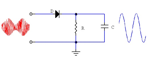 Theory fig1 circuit diagram of am demodulation publicscrutiny Gallery