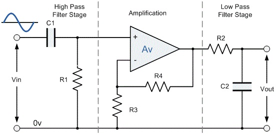 theory rh evalidate in band pass filter block diagram band pass filter circuit diagram